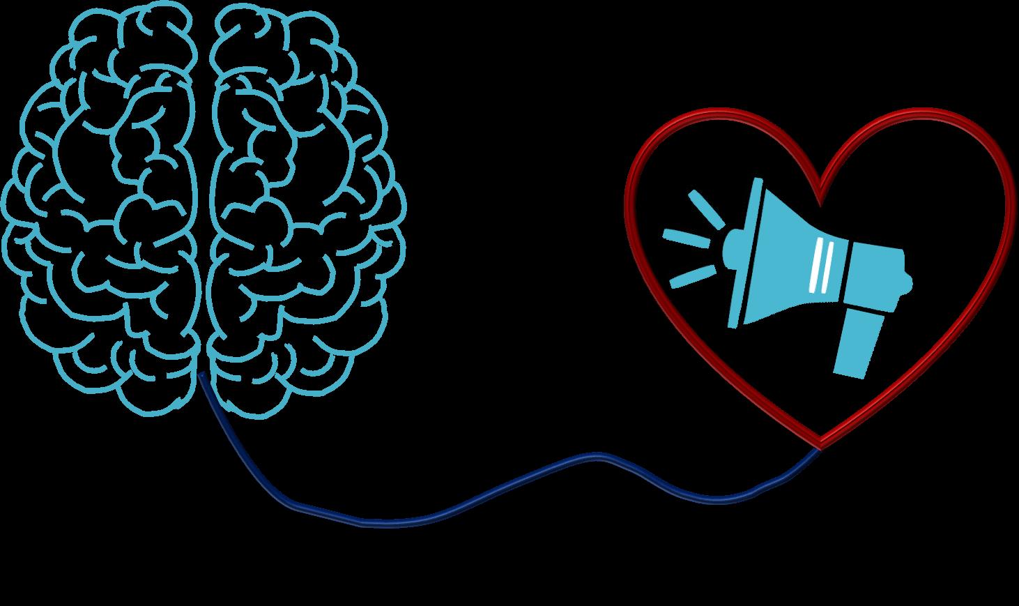 Körperwahrnehmung innere Sprachrohr
